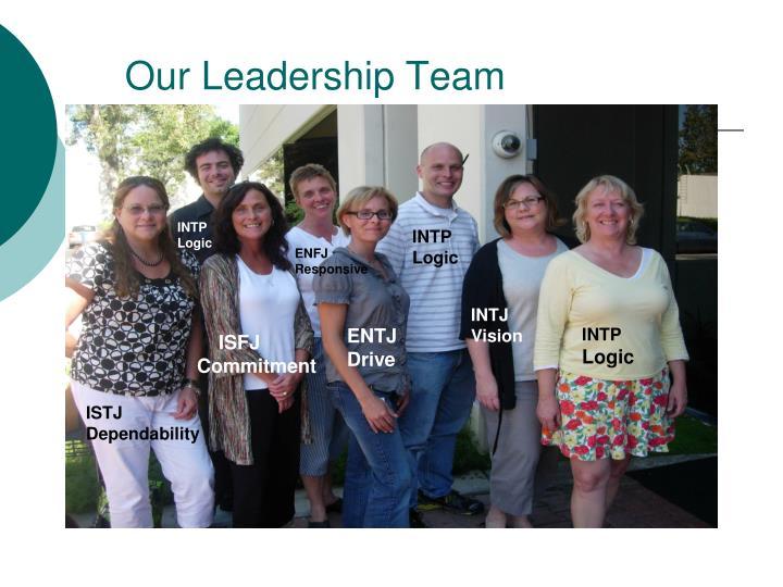 Our Leadership Team
