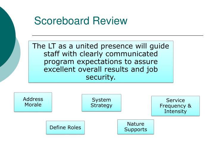 Scoreboard Review