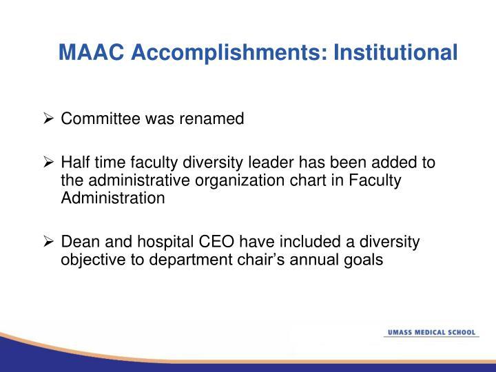MAAC Accomplishments: Institutional