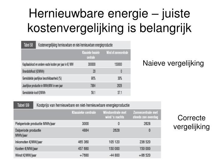 Hernieuwbare energie – juiste kostenvergelijking is belangrijk