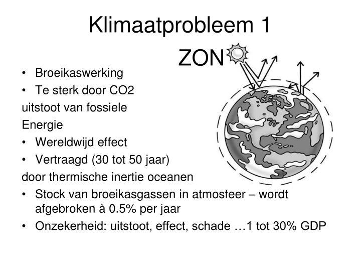 Klimaatprobleem