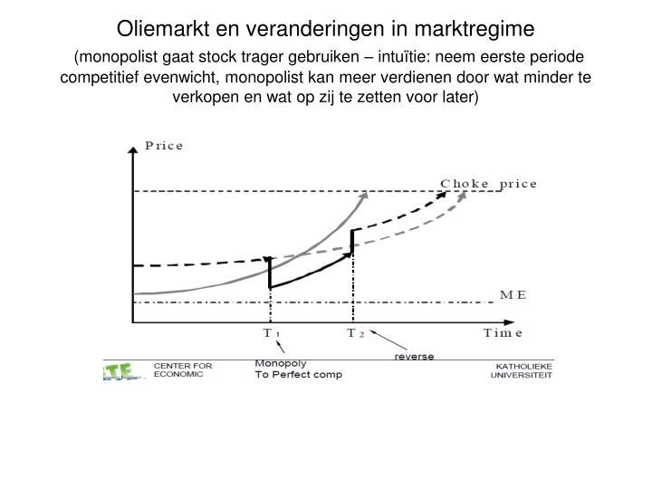 Oliemarkt en veranderingen in marktregime