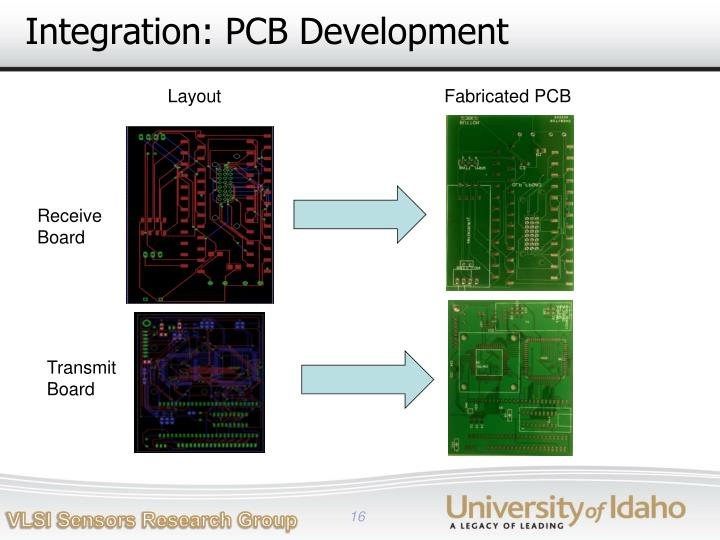 Integration: PCB Development