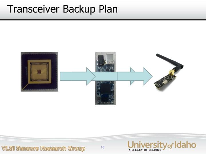 Transceiver Backup Plan