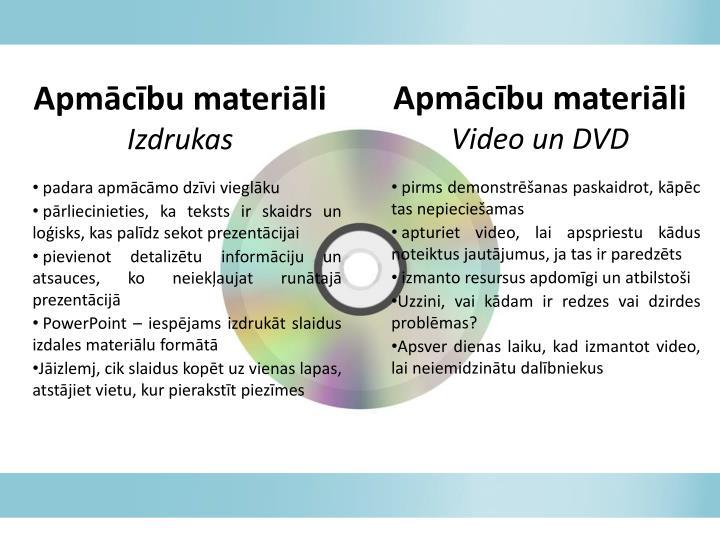 Apmācību materiāli