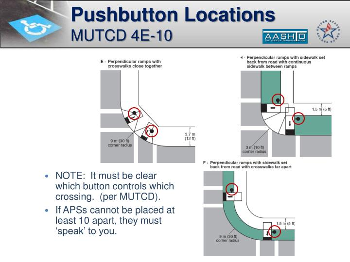 Pushbutton Locations