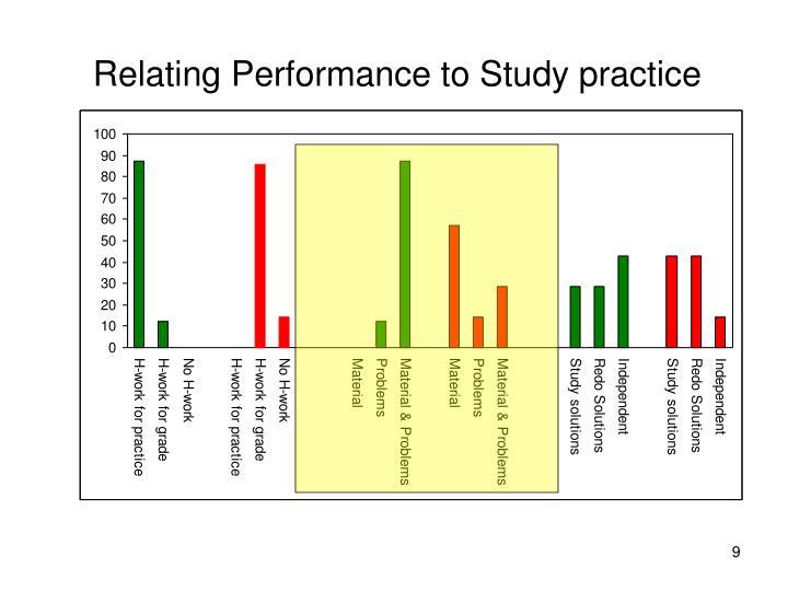 Relating Performance to Study practice