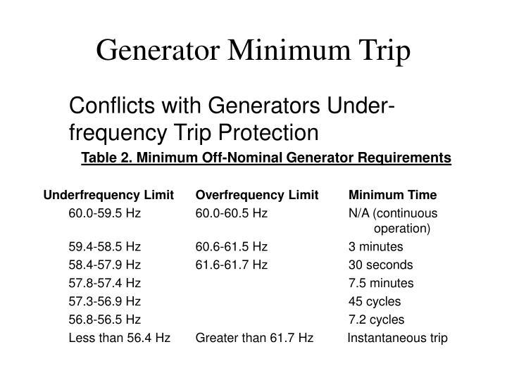 Generator Minimum Trip