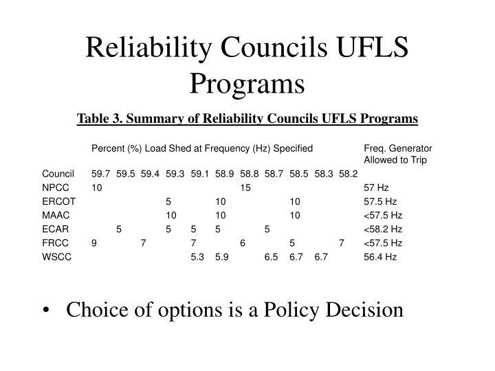 Reliability Councils UFLS Programs