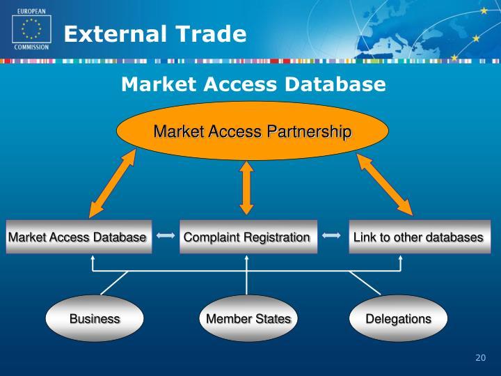 Market Access Database