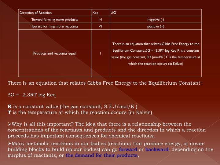There is an equation that relates Gibbs Free Energy to the Equilibrium Constant: