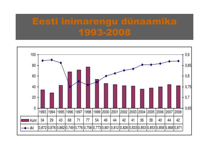 Eesti inimarengu dünaamika 1993-2008