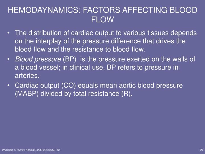 HEMODAYNAMICS: FACTORS AFFECTING BLOOD FLOW