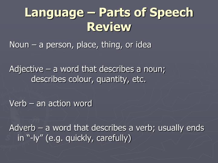 Language – Parts of Speech Review