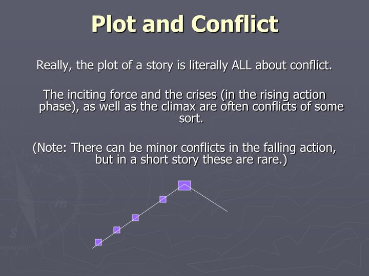 Plot and Conflict