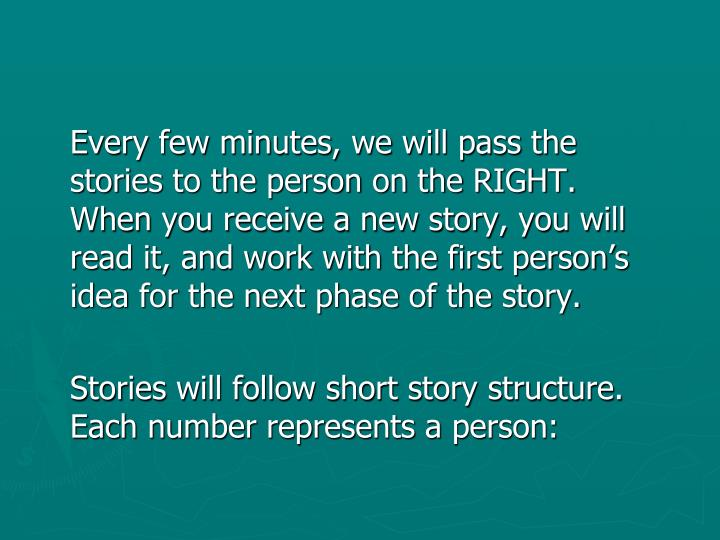 Every few minutes, we will pass the stories to the person on the RIGHT.  When you receive a new story, you will read it, and work with the first person's idea for the next phase of the story.