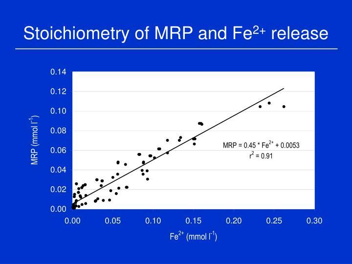 Stoichiometry of MRP and Fe