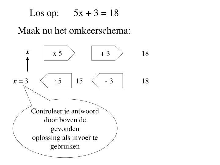 Los op:5x + 3 = 18