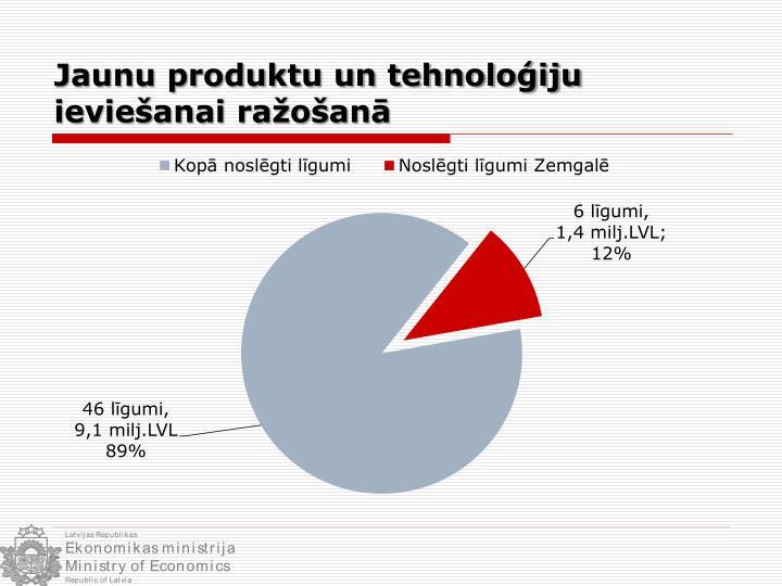 Jaunu produktu un tehnoloģiju ieviešanai ražošanā