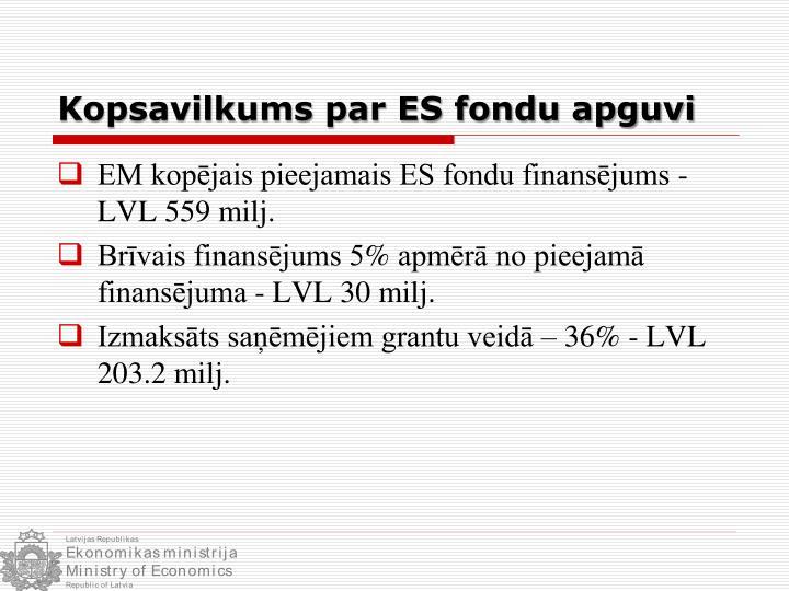 Kopsavilkums par ES fondu apguvi