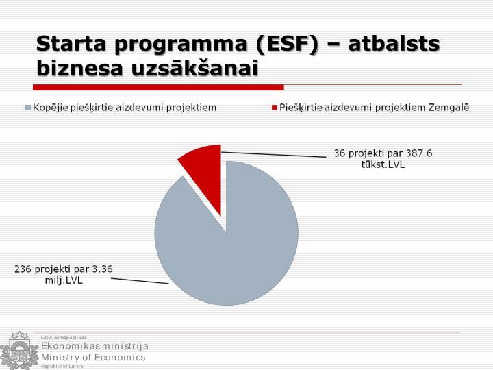 Starta programma (ESF) – atbalsts biznesa uzsākšanai