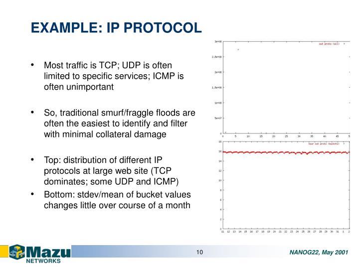 EXAMPLE: IP PROTOCOL