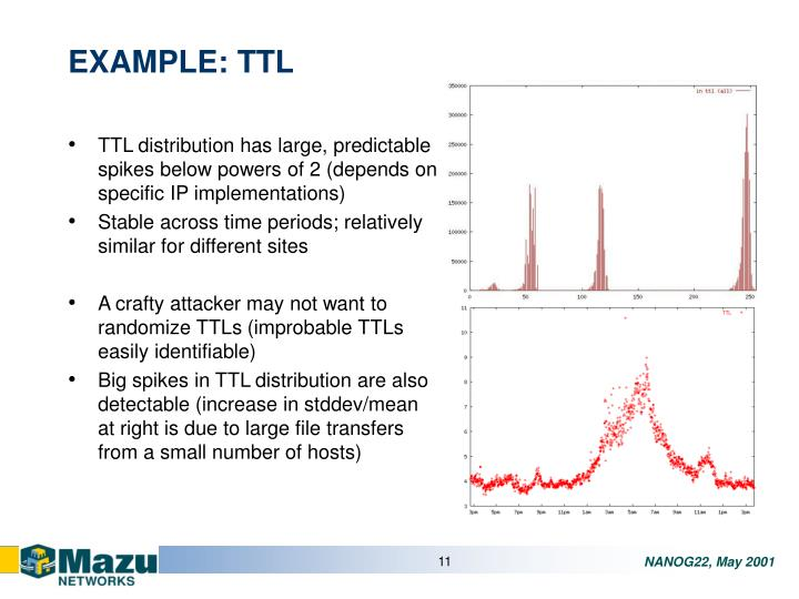 EXAMPLE: TTL