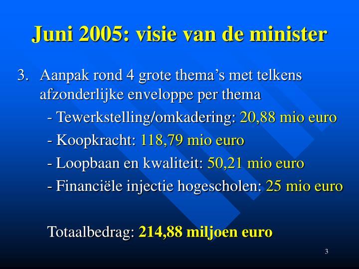 Juni 2005 visie van de minister1