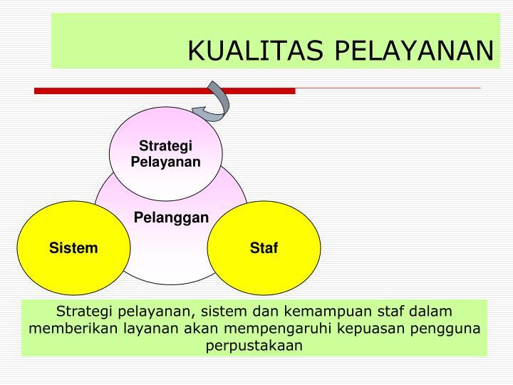 Strategi Pelayanan