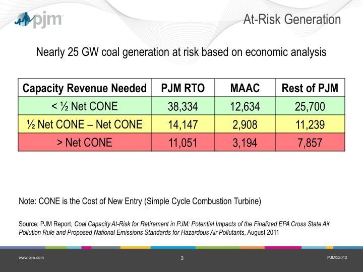 At risk generation