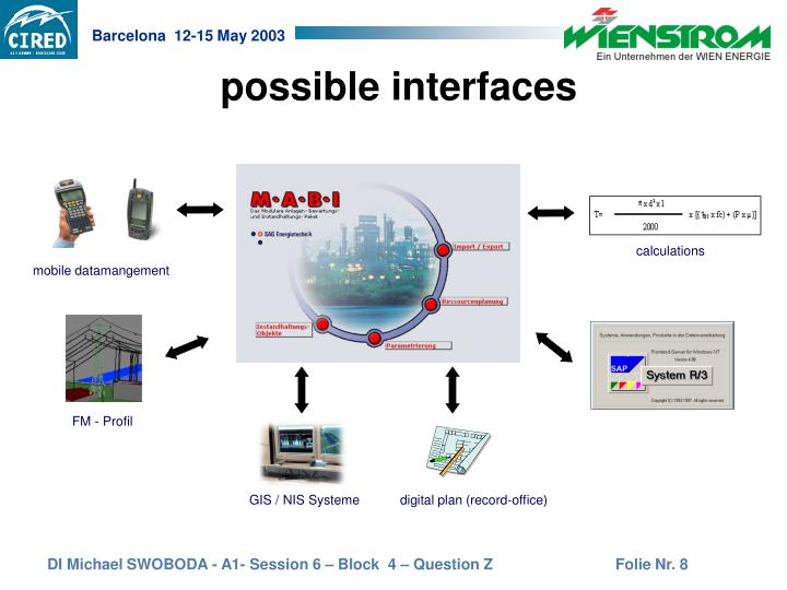 possible interfaces