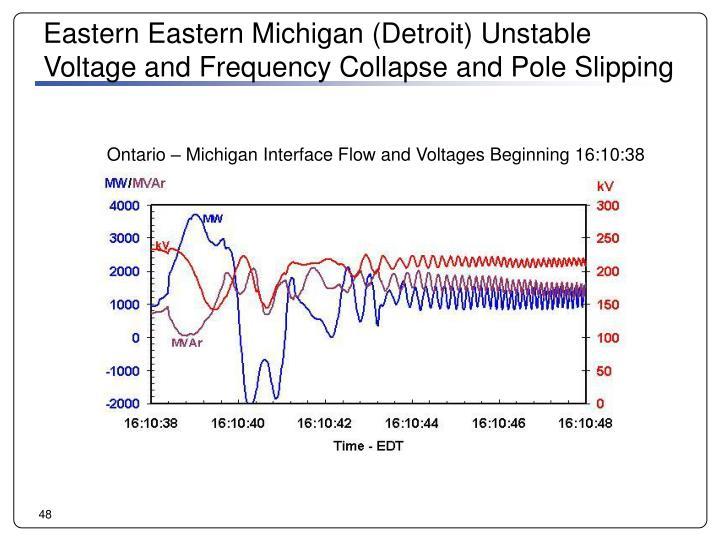 Eastern Eastern Michigan (Detroit) Unstable