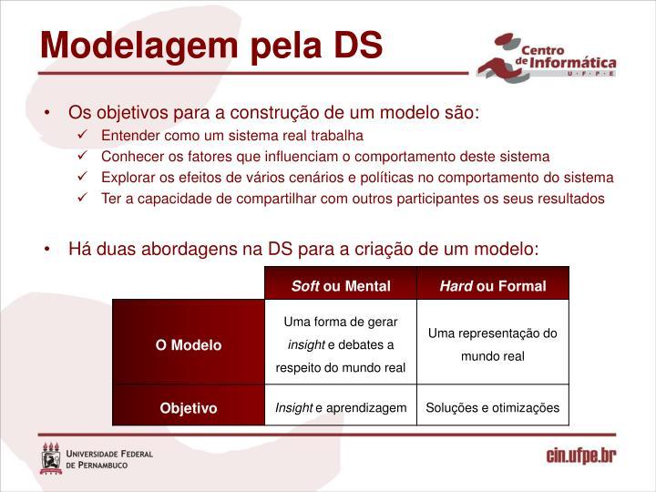 Modelagem pela DS