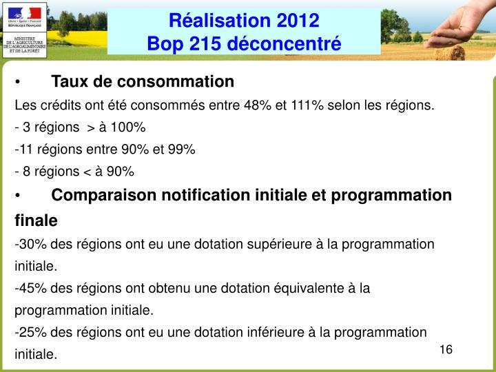 Réalisation 2012