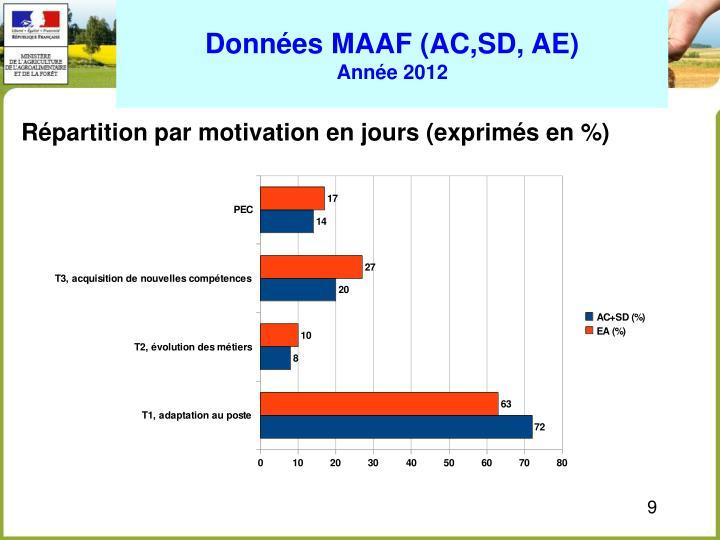 Données MAAF (AC,SD, AE)