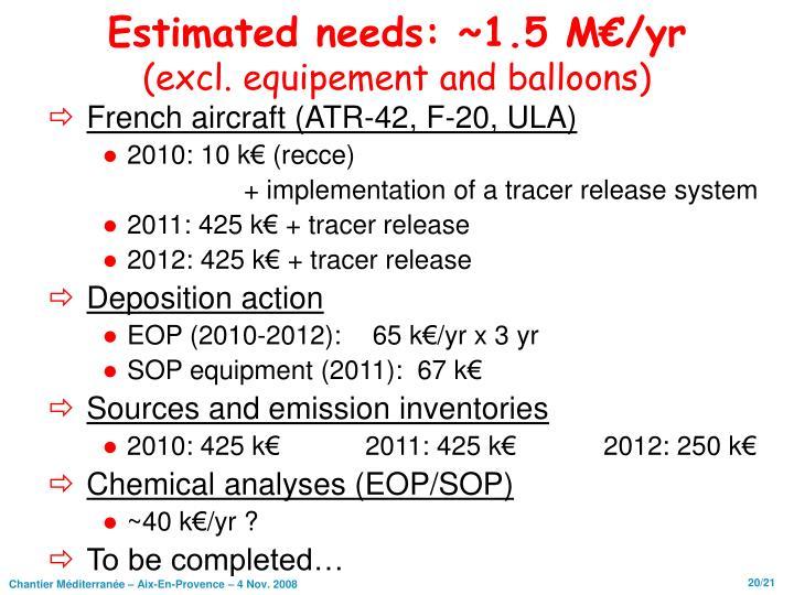 Estimated needs: ~1.5 M€/yr