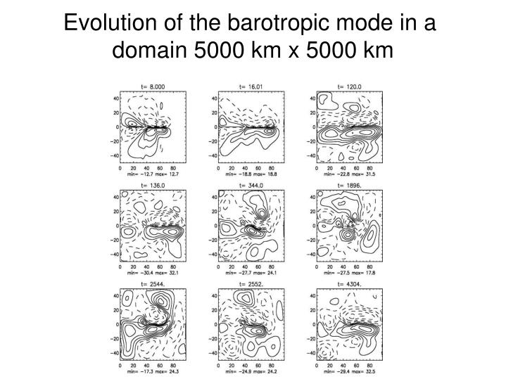 Evolution of the barotropic mode in a
