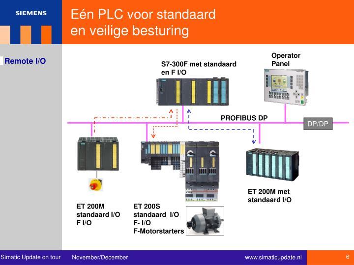 Eén PLC voor standaard