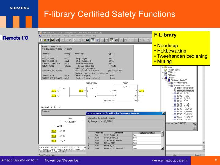F-library Certified Safety Functions