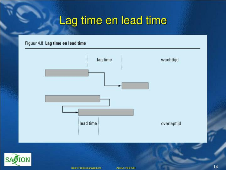 Lag time en lead time