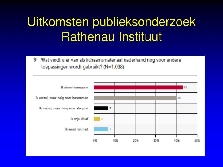 Uitkomsten publieksonderzoek Rathenau Instituut