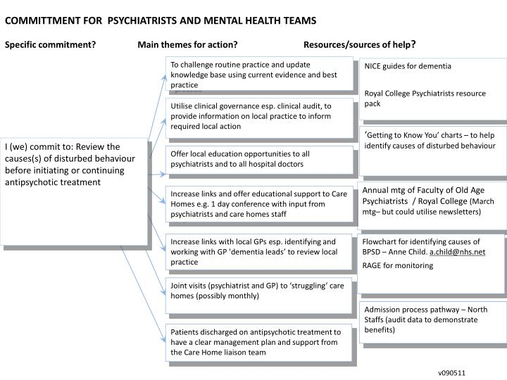 COMMITTMENT FOR  PSYCHIATRISTS AND MENTAL HEALTH TEAMS