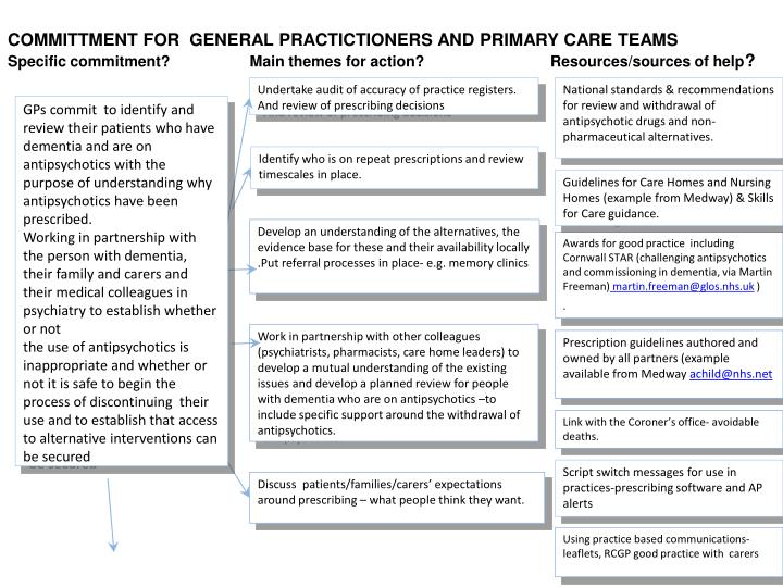 COMMITTMENT FOR  GENERAL PRACTICTIONERS AND PRIMARY CARE TEAMS