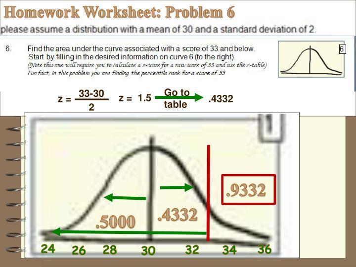 Homework Worksheet: Problem 6