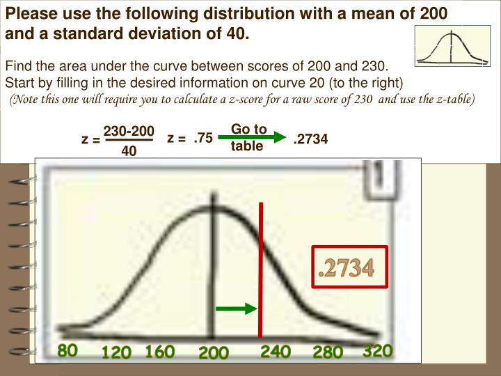 Please use the following distribution with a mean of 200