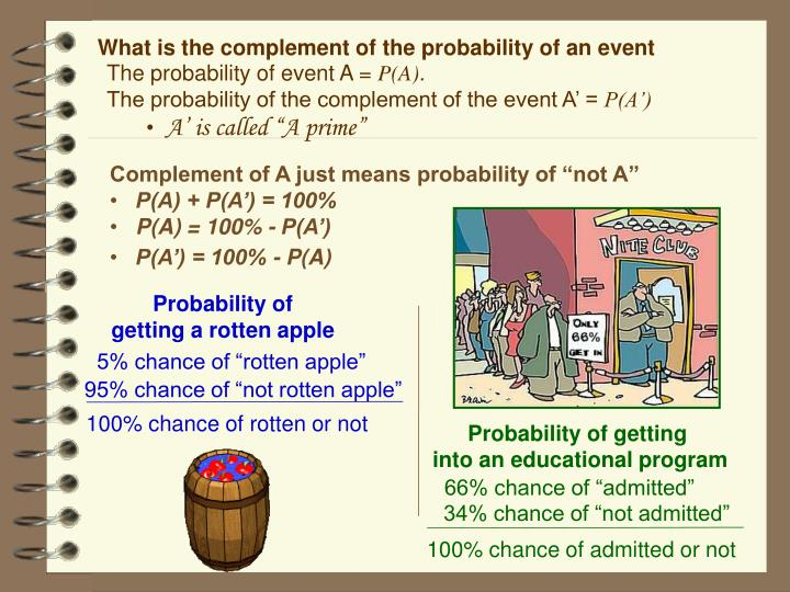 What is the complement of the probability of an event