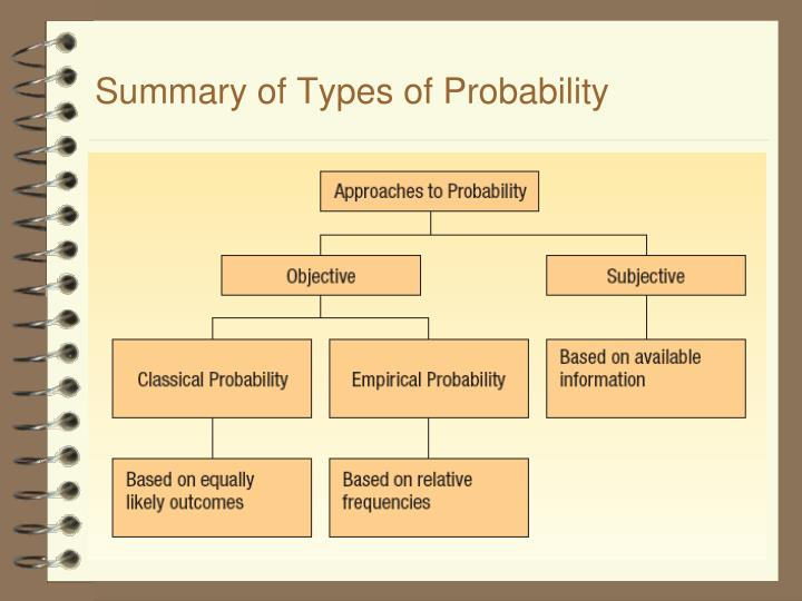 Summary of Types of Probability