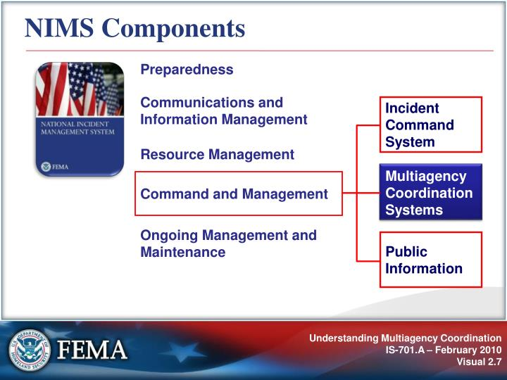 NIMS Components