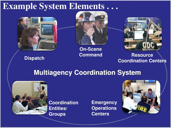 Example System Elements . . .