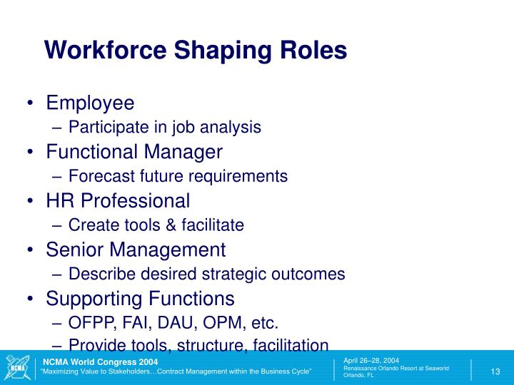 Workforce Shaping Roles